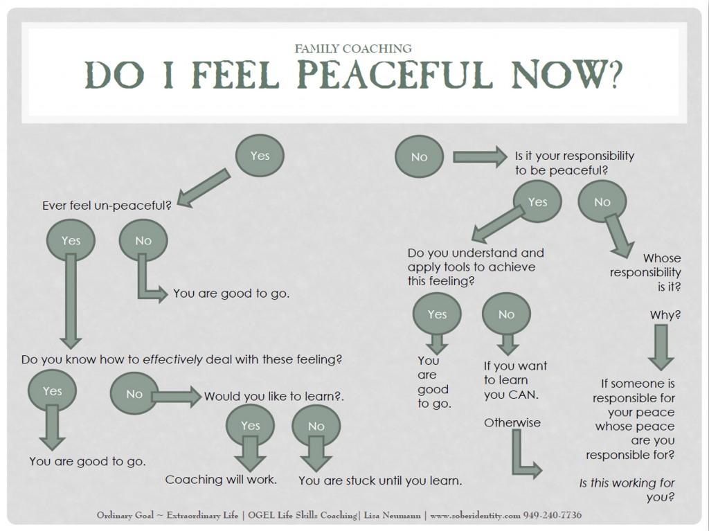 family-coaching-peaceful